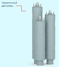 Герметичный двигатель ЭЦВ