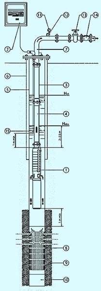 Схема расположения в скважине