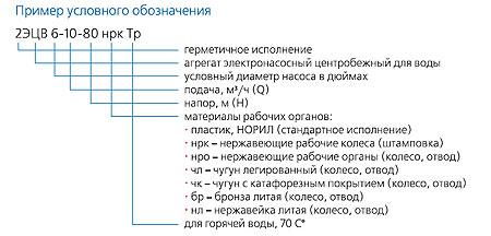 Расшифровка параметров ЭЦВ